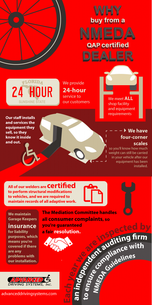 ADS NMEDA QAP Certified Infographic