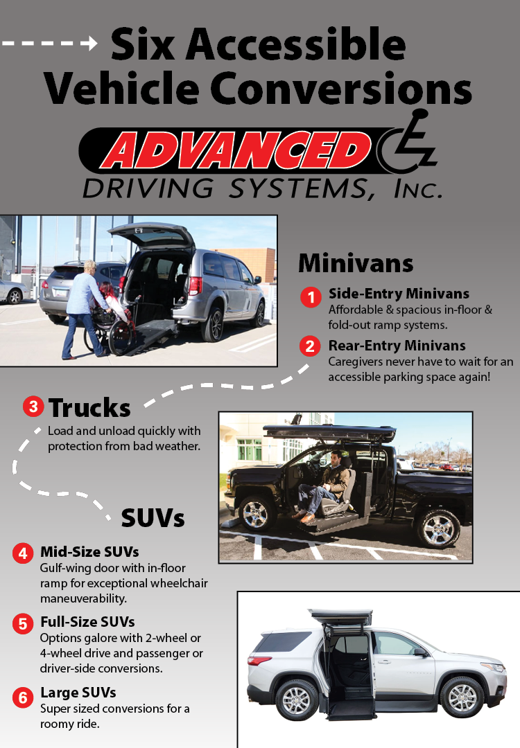 Six Acccessible Vehicle Conversions from Advanced Driving Systems: Side-entry minivans, rear-entry minivans, trucks, mid-size SUVs, full-size SUVs, Large SUVs
